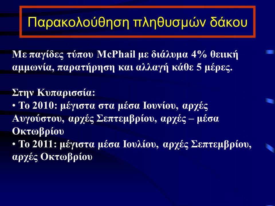Παρακολούθηση πληθυσμών δάκου Με παγίδες τύπου McPhail με διάλυμα 4% θειική αμμωνία, παρατήρηση και αλλαγή κάθε 5 μέρες. Στην Κυπαρισσία: Το 2010: μέγ