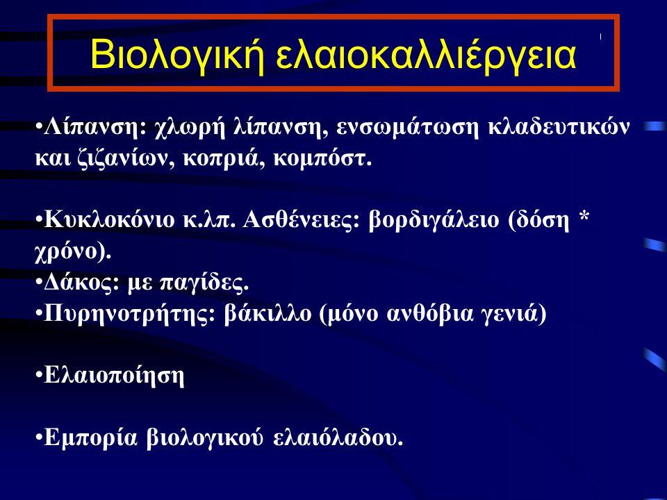 Βιολογική ελαιοκαλλιέργεια Λίπανση: χλωρή λίπανση, ενσωμάτωση κλαδευτικών και ζιζανίων, κοπριά, κομπόστ. Κυκλοκόνιο κ.λπ. Ασθένειες: βορδιγάλειο (δόση