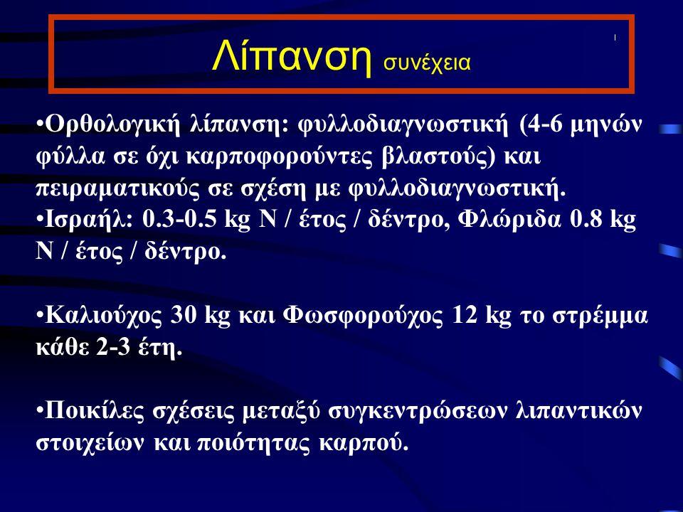 Λίπανση συνέχεια Ορθολογική λίπανση: φυλλοδιαγνωστική (4-6 μηνών φύλλα σε όχι καρποφορούντες βλαστούς) και πειραματικούς σε σχέση με φυλλοδιαγνωστική.