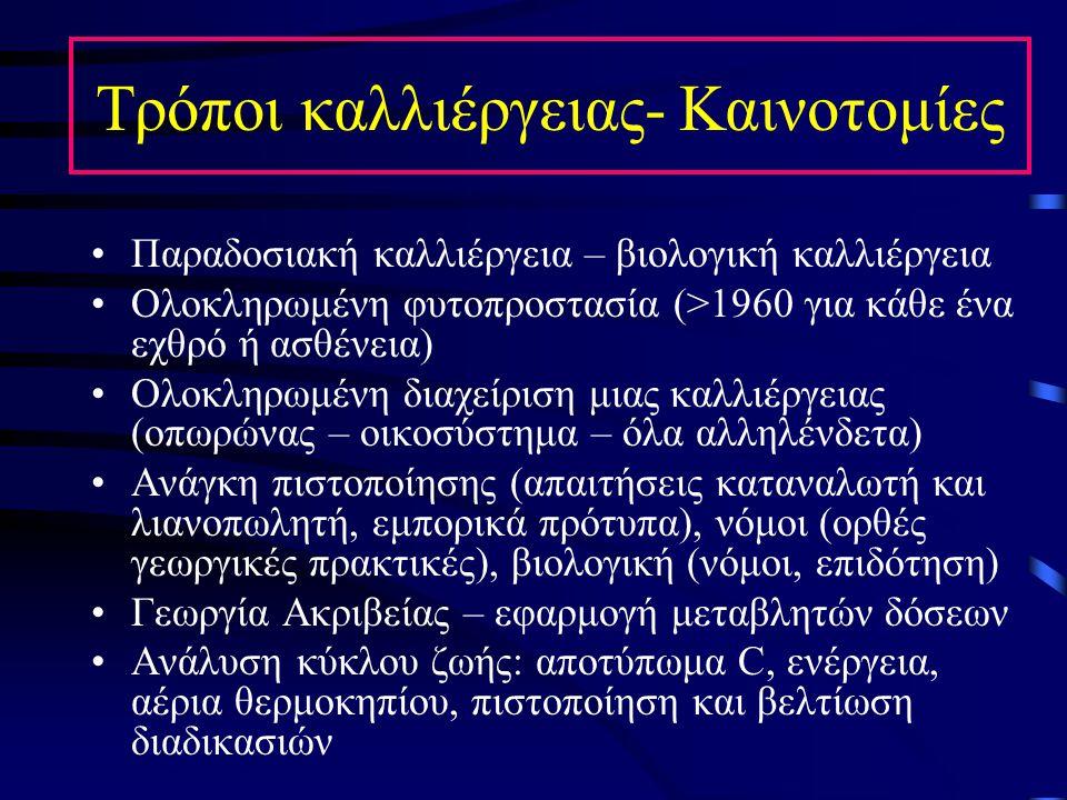 Τρόποι καλλιέργειας- Καινοτομίες Παραδοσιακή καλλιέργεια – βιολογική καλλιέργεια Ολοκληρωμένη φυτοπροστασία (>1960 για κάθε ένα εχθρό ή ασθένεια) Ολοκ