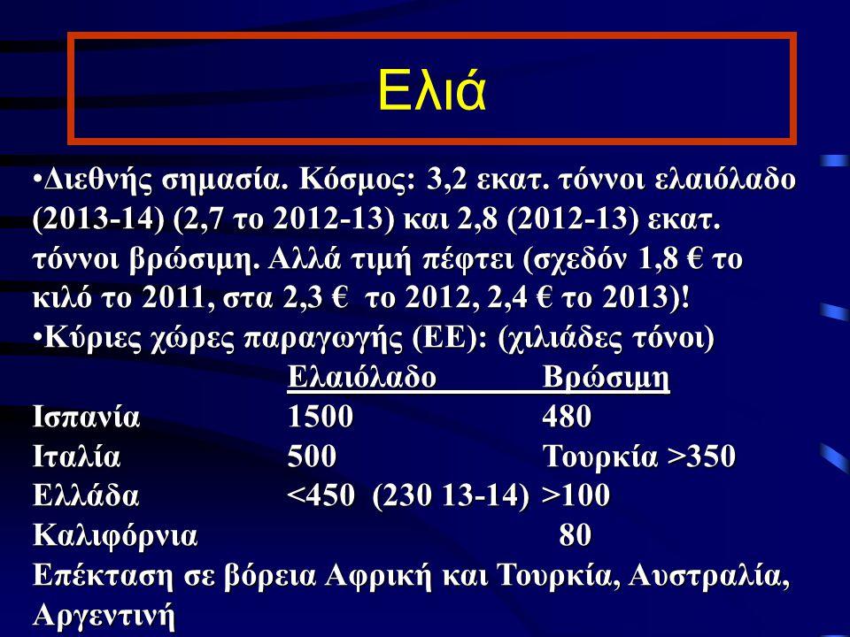 Ελιά Διεθνής σημασία. Κόσμος: 3,2 εκατ. τόννοι ελαιόλαδο (2013-14) (2,7 το 2012-13) και 2,8 (2012-13) εκατ. τόννοι βρώσιμη. Αλλά τιμή πέφτει (σχεδόν 1