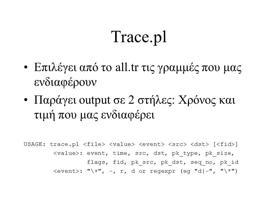 Trace.pl Επιλέγει από το all.tr τις γραμμές που μας ενδιαφέρουν Παράγει output σε 2 στήλες: Χρόνος και τιμή που μας ενδιαφέρει USAGE: trace.pl [ ] : event, time, src, dst, pk_type, pk_size, flags, fid, pk_src, pk_dst, seq_no, pk_id : \+ , -, r, d or regexpr (eg d|- , \* )