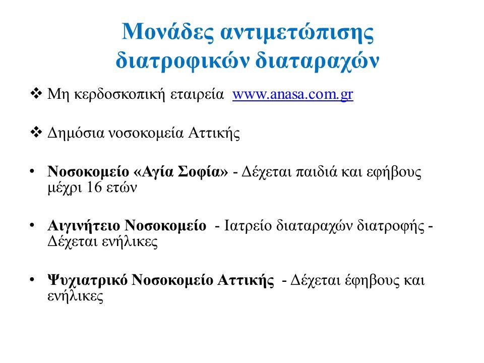 Μονάδες αντιμετώπισης διατροφικών διαταραχών  Μη κερδοσκοπική εταιρεία www.anasa.com.grwww.anasa.com.gr  Δημόσια νοσοκομεία Αττικής Νοσοκομείο «Αγία Σοφία» - Δέχεται παιδιά και εφήβους μέχρι 16 ετών Αιγινήτειο Νοσοκομείο - Ιατρείο διαταραχών διατροφής - Δέχεται ενήλικες Ψυχιατρικό Νοσοκομείο Αττικής - Δέχεται έφηβους και ενήλικες