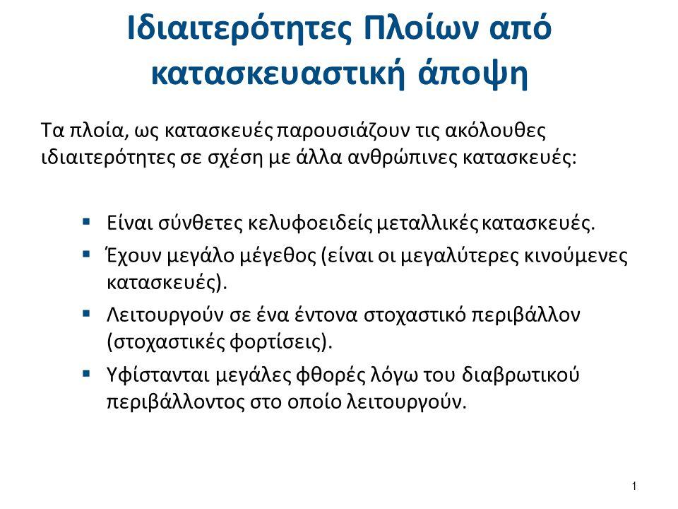 Βιβλιογραφία 1. Principles of Naval Architecture , SNAME.