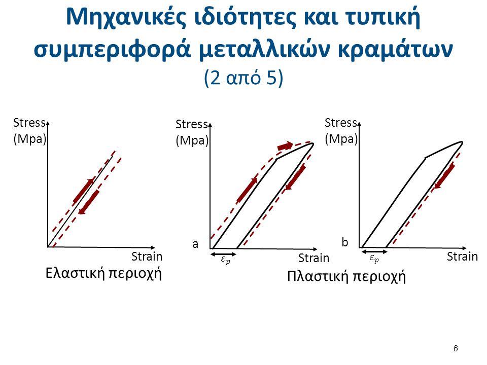 Ελαστική περιοχή Πλαστική περιοχή 6 Μηχανικές ιδιότητες και τυπική συμπεριφορά μεταλλικών κραμάτων (2 από 5) Stress (Mpa) Strain Stress (Mpa) a Strain