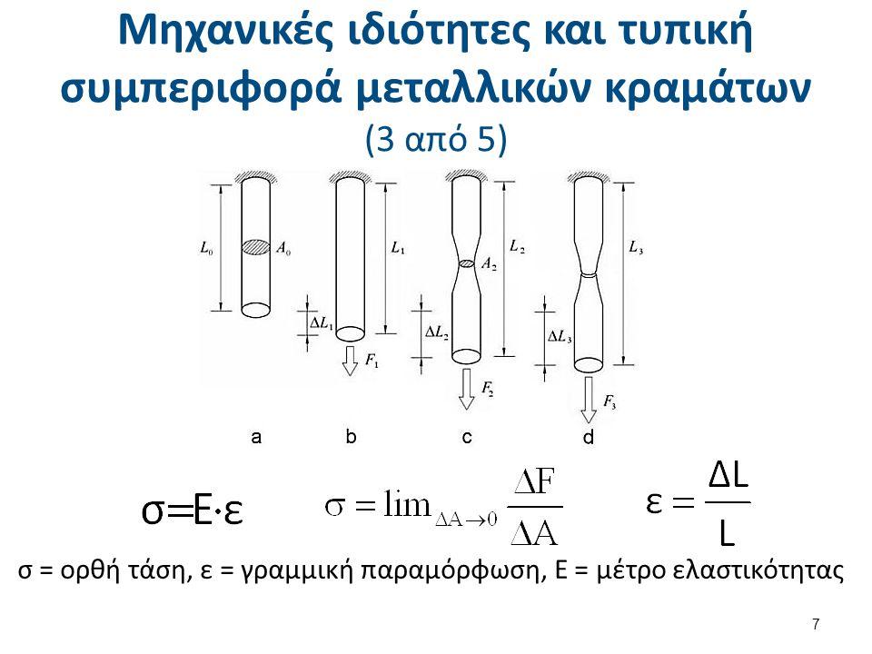 σ = ορθή τάση, ε = γραμμική παραμόρφωση, Ε = μέτρο ελαστικότητας 7 Μηχανικές ιδιότητες και τυπική συμπεριφορά μεταλλικών κραμάτων (3 από 5)