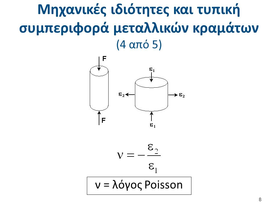 Είδη φορτίσεων (4 από 6) Υψίσυχνες δυναμικές φορτίσεις  Δονήσεις της γάστρας λόγω περιστροφής της έλικας  Φορτίσεις λόγω της λειτουργίας διαφόρων μηχανών  Φορτίσεις λόγω της κινήσεις κόντρα σε «κοντούς» κυματισμούς (μεγάλη συχνότητα συνάντησης)  Αδρανειακές δυνάμεις λόγω των επιταχύνσεων που αναπτύσσονται εξ' αιτίας των κυματισμών  Υδροελαστισκές φορτίσεις λόγω αλληλεπίδρασης με διάφορα εξαρτήματα της γάστρας 19