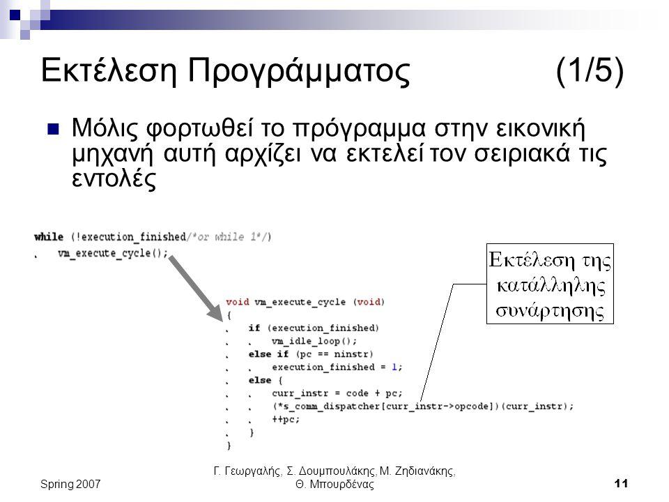 Γ. Γεωργαλής, Σ. Δουμπουλάκης, Μ. Ζηδιανάκης, Θ. Μπουρδένας11 Spring 2007 Εκτέλεση Προγράμματος (1/5) Μόλις φορτωθεί το πρόγραμμα στην εικονική μηχανή