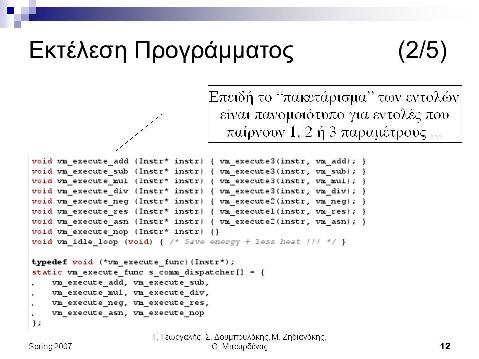 Γ. Γεωργαλής, Σ. Δουμπουλάκης, Μ. Ζηδιανάκης, Θ. Μπουρδένας12 Spring 2007 Εκτέλεση Προγράμματος (2/5)