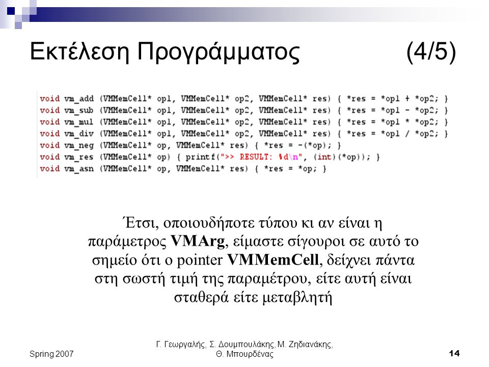 Γ. Γεωργαλής, Σ. Δουμπουλάκης, Μ. Ζηδιανάκης, Θ. Μπουρδένας14 Spring 2007 Εκτέλεση Προγράμματος (4/5) Έτσι, οποιουδήποτε τύπου κι αν είναι η παράμετρο