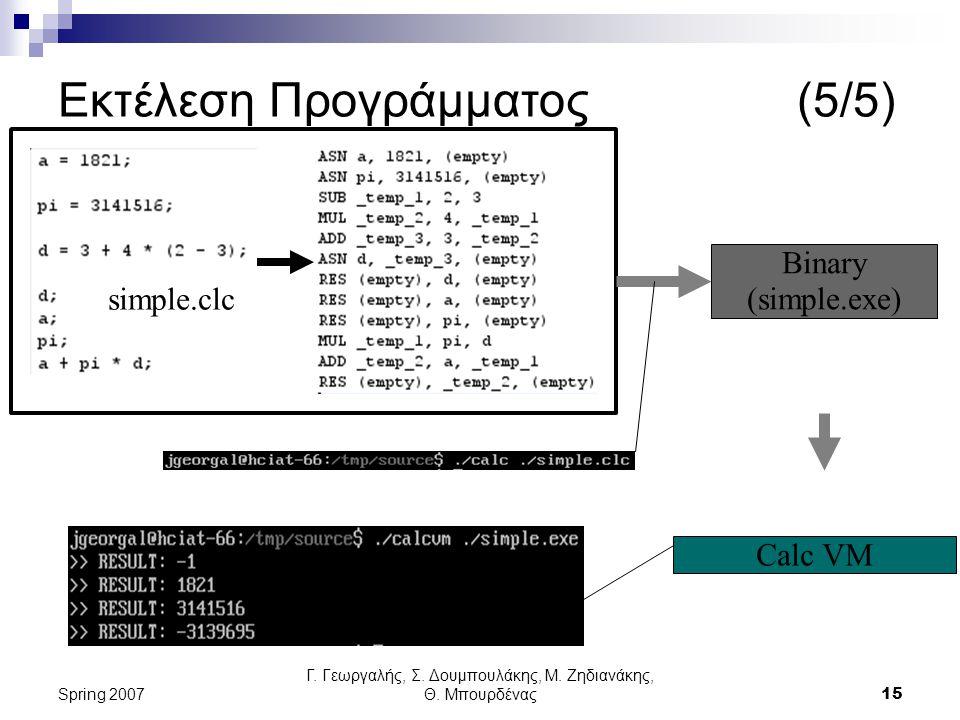Γ. Γεωργαλής, Σ. Δουμπουλάκης, Μ. Ζηδιανάκης, Θ. Μπουρδένας15 Spring 2007 Εκτέλεση Προγράμματος (5/5) Binary (simple.exe) simple.clc Calc VM