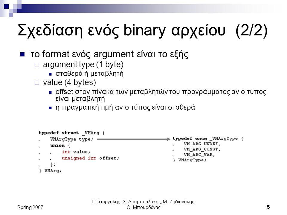 Γ. Γεωργαλής, Σ. Δουμπουλάκης, Μ. Ζηδιανάκης, Θ. Μπουρδένας5 Spring 2007 Σχεδίαση ενός binary αρχείου (2/2) το format ενός argument είναι το εξής  ar
