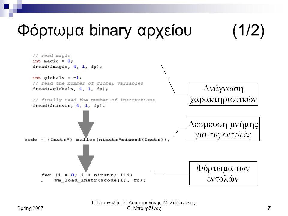 Γ. Γεωργαλής, Σ. Δουμπουλάκης, Μ. Ζηδιανάκης, Θ. Μπουρδένας7 Spring 2007 Φόρτωμα binary αρχείου (1/2)