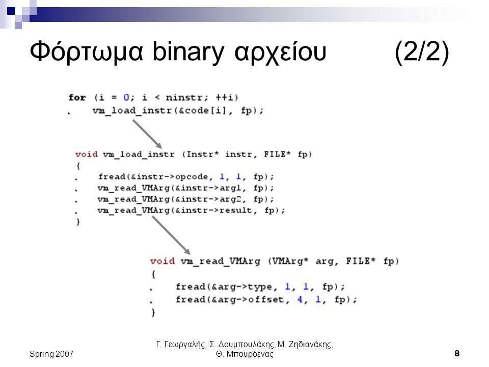 Γ. Γεωργαλής, Σ. Δουμπουλάκης, Μ. Ζηδιανάκης, Θ. Μπουρδένας8 Spring 2007 Φόρτωμα binary αρχείου (2/2)