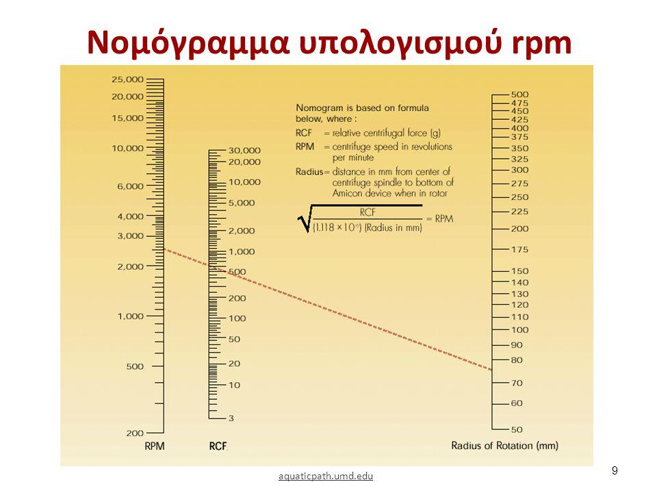 Νομόγραμμα υπολογισμού rpm 9 aquaticpath.umd.edu
