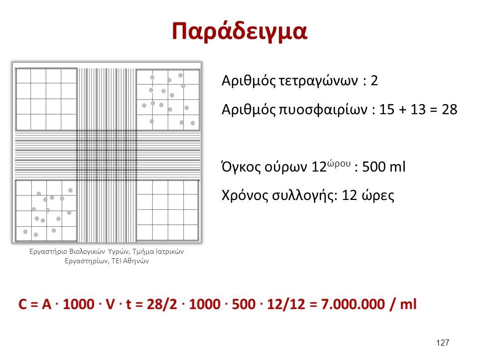 Παράδειγμα Αριθμός τετραγώνων : 2 Αριθμός πυοσφαιρίων : 15 + 13 = 28 Όγκος ούρων 12 ώρου : 500 ml Χρόνος συλλογής: 12 ώρες 127 Εργαστήριο Βιολογικών Υ