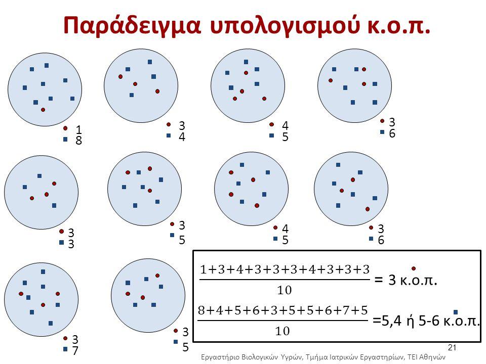 Παράδειγμα υπολογισμού κ.ο.π. 21 Εργαστήριο Βιολογικών Υγρών, Τμήμα Ιατρικών Εργαστηρίων, ΤΕΙ Αθηνών