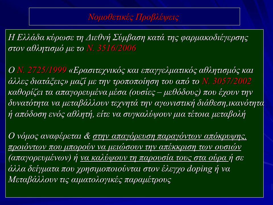 Επίπεδα συγκέντρωσης ουσιών στα ούρα πάνω από τα οποία υφίσταται παράπτωμα doping Καθίνη> 5 μg/mlΔιεγερτικό Εφεδρίνη> 10 μg/mlΔιεγερτικό Μεθυλοεφεδρίνη> 10 μg/mlΔιεγερτικό Σαλβουταμόλη> 100 ng/mlβ2 αγωνιστής Λόγος Τεστοστερόνης / Επιτεστοστερόνη > 4