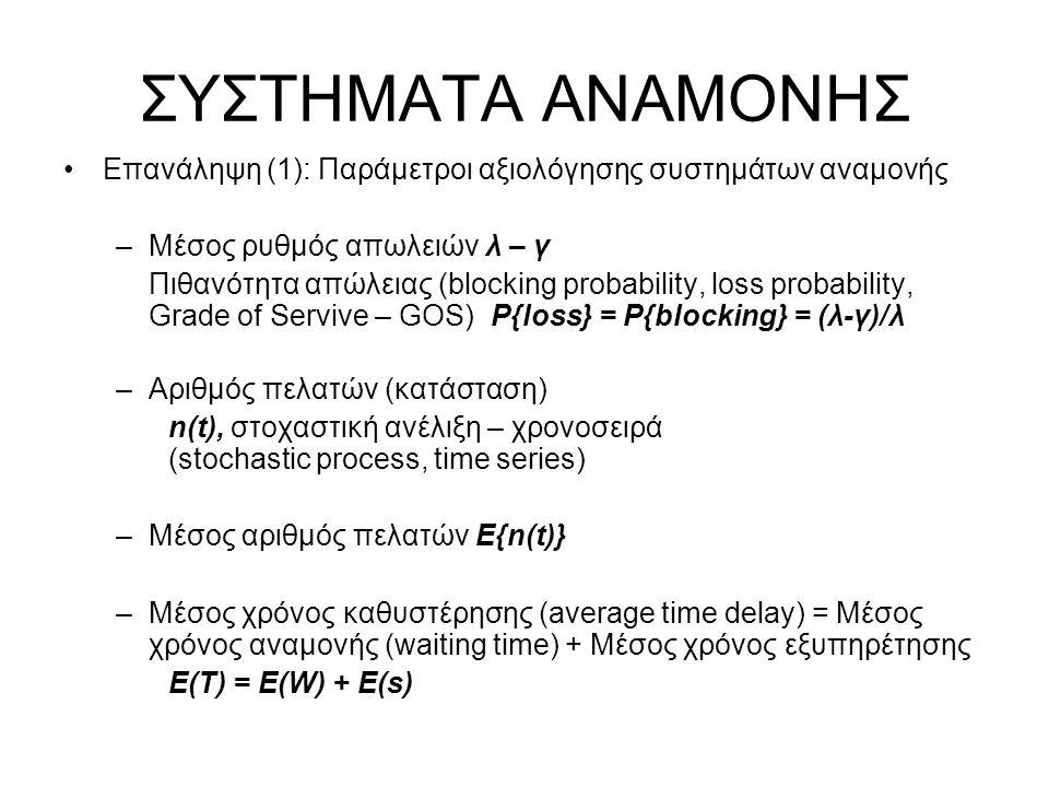 ΣΥΣΤΗΜΑΤΑ ΑΝΑΜΟΝΗΣ Επανάληψη (2): Παράμετροι συστημάτων αναμονής –n(t): Κατάσταση συστήματος αναμονής –n q (t) : Αριθμός πελατών στην αναμονή –n s (t) : Αριθμός πελατών στην εξυπηρέτηση –n(t) = n q (t) + n s (t) –E{n(t)} = E{n q (t)} + E{n s (t)} –Χρόνος καθυστέρησης: Τ = W + s –Μέσες τιμές: Ε(Τ) = E(W) + E(s) –Χρόνος καθυστέρησης Τ = W + s Ε(Τ) = Ε(n)/γ (Τύπος Little)