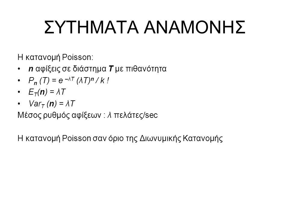 ΣΥΤΗΜΑΤΑ ΑΝΑΜΟΝΗΣ Η κατανομή Poisson: n αφίξεις σε διάστημα Τ με πιθανότητα P n (T) = e –λT (λΤ) n / k .