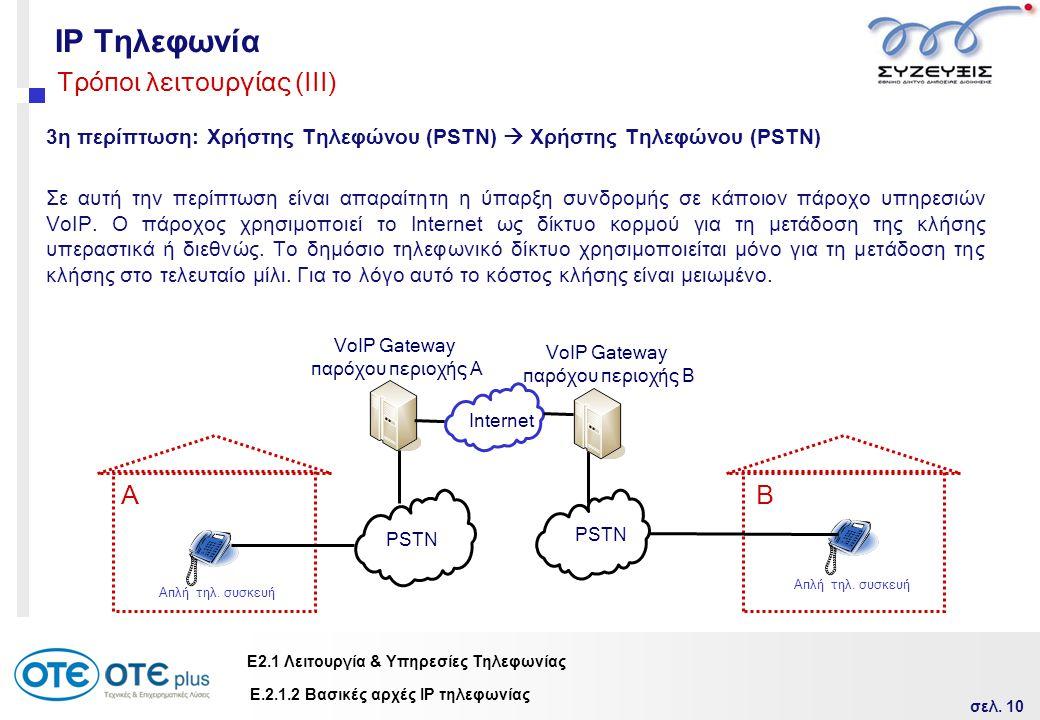 σελ. 10 Ε2.1 Λειτουργία & Υπηρεσίες Τηλεφωνίας IP Τηλεφωνία 3η περίπτωση: Χρήστης Τηλεφώνου (PSTN)  Χρήστης Τηλεφώνου (PSTN) Σε αυτή την περίπτωση εί