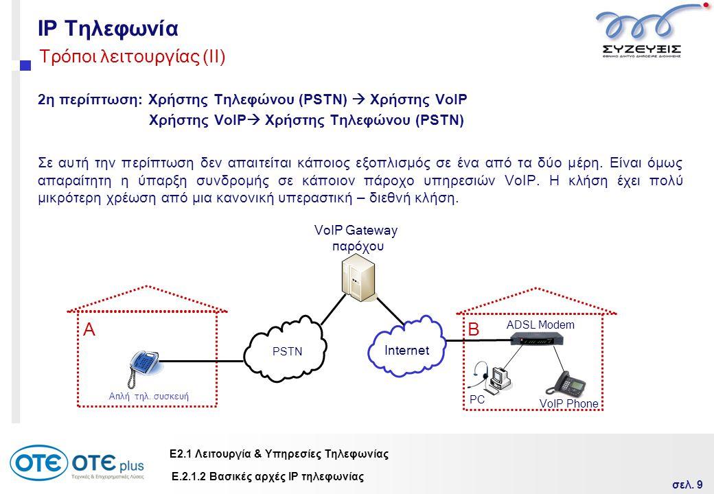 σελ. 9 Ε2.1 Λειτουργία & Υπηρεσίες Τηλεφωνίας IP Τηλεφωνία 2η περίπτωση: Χρήστης Τηλεφώνου (PSTN)  Χρήστης VoΙP Χρήστης VoΙP  Χρήστης Τηλεφώνου (PST