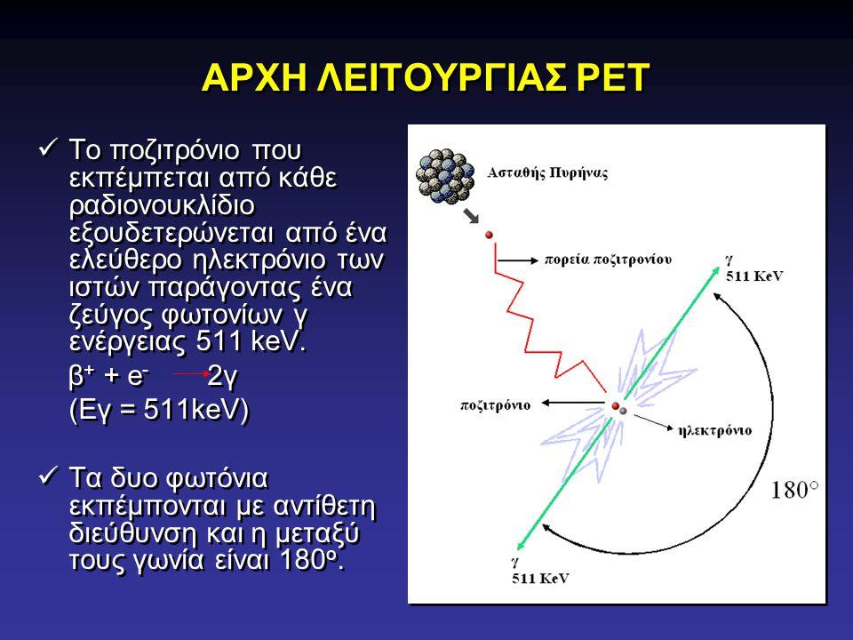 ΑΡΧΗ ΛΕΙΤΟΥΡΓΙΑΣ PET Το ποζιτρόνιο που εκπέμπεται από κάθε ραδιονουκλίδιο εξουδετερώνεται από ένα ελεύθερο ηλεκτρόνιο των ιστών παράγοντας ένα ζεύγος