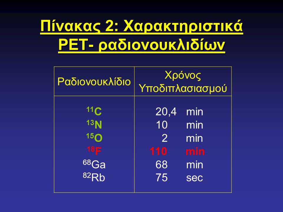 Πίνακας 2: Χαρακτηριστικά PET- ραδιονουκλιδίων Ραδιονουκλίδιο Χρόνος Υποδιπλασιασμού 11 C 13 N 15 O 18 F 68 Ga 82 Rb 20,4 min 10 min 2 min 110 min 68