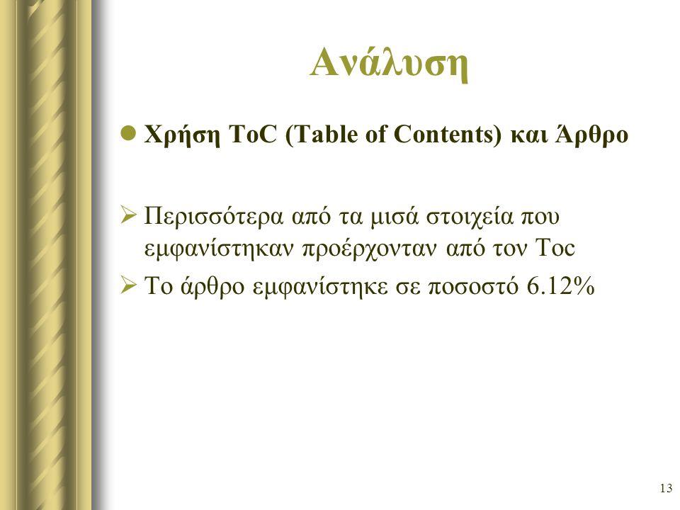 13 Ανάλυση Χρήση ToC (Table of Contents) και Άρθρο  Περισσότερα από τα μισά στοιχεία που εμφανίστηκαν προέρχονταν από τον Toc  Το άρθρο εμφανίστηκε
