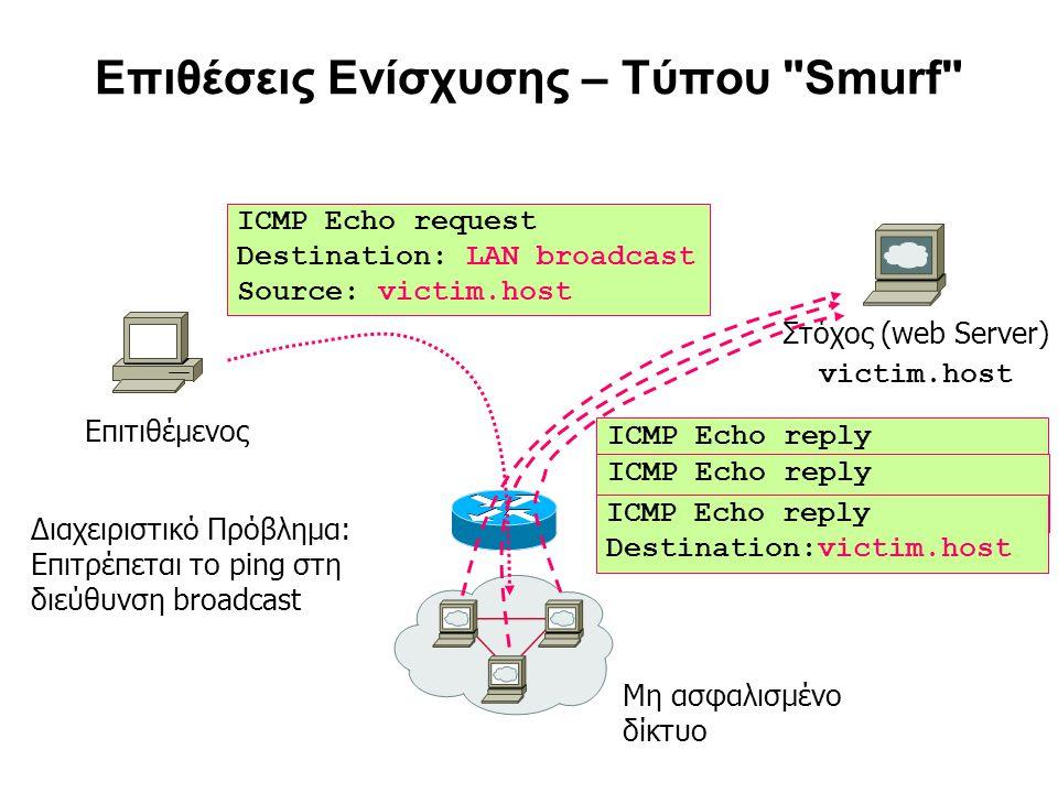 Επιθέσεις Ενίσχυσης – Τύπου Smurf Επιτιθέμενος Μη ασφαλισμένο δίκτυο ICMP Echo request Destination: LAN broadcast Source: victim.host Διαχειριστικό Πρόβλημα: Επιτρέπεται το ping στη διεύθυνση broadcast Στόχος (web Server) victim.host ICMP Echo reply Destination:victim.host ICMP Echo reply Destination:victim.host ICMP Echo reply Destination:victim.host
