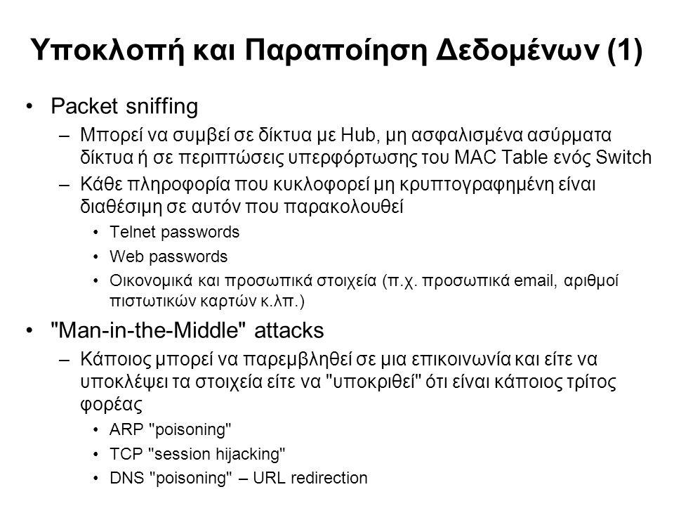 Υποκλοπή και Παραποίηση Δεδομένων (1) Packet sniffing –Μπορεί να συμβεί σε δίκτυα με Hub, μη ασφαλισμένα ασύρματα δίκτυα ή σε περιπτώσεις υπερφόρτωσης του MAC Table ενός Switch –Κάθε πληροφορία που κυκλοφορεί μη κρυπτογραφημένη είναι διαθέσιμη σε αυτόν που παρακολουθεί Telnet passwords Web passwords Οικονομικά και προσωπικά στοιχεία (π.χ.