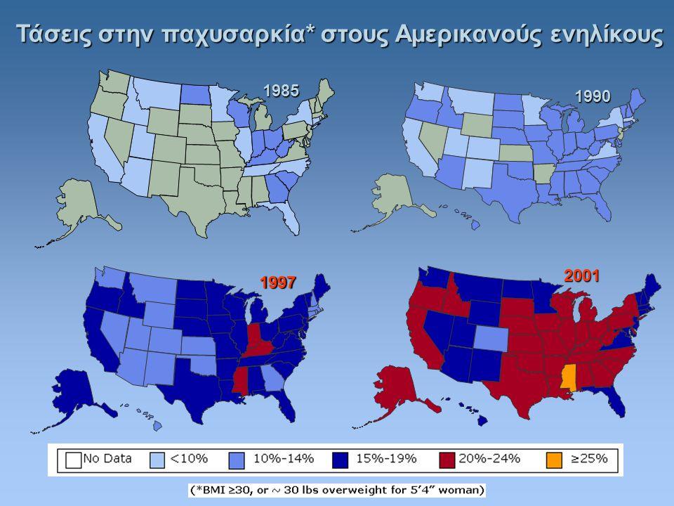Τάσεις στην παχυσαρκία* στους Αμερικανούς ενηλίκους 1985 1985 1997 1997 2001 20011990