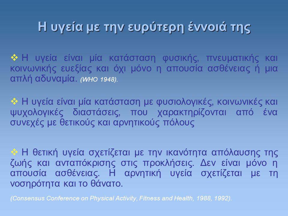 Υγεία και τρόπος ζωής Οι παράγοντες κινδύνου για τις χρόνιες ασθένειες κατά ένα ποσοστό δεν μπορούν να τροποποιηθούν, (ηλικία, φύλο, γενετικό υλικό), και κατά ένα ποσοστό μπορούν να τροποποιηθούν και σχετίζονται με βιολογικές παραμέτρους (υπερβολικό βάρος, υπέρταση, δυσλιπιδαιμίες, υπερινσουλιναιμία), και τον τρόπο ζωής (διατροφή, απουσία φυσικής δραστηριότητας, κατανάλωση καπνού και αλκοόλ).