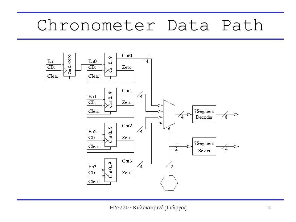 ΗΥ-220 - Καλοκαιρινός Γιώργος2 Chronometer Data Path