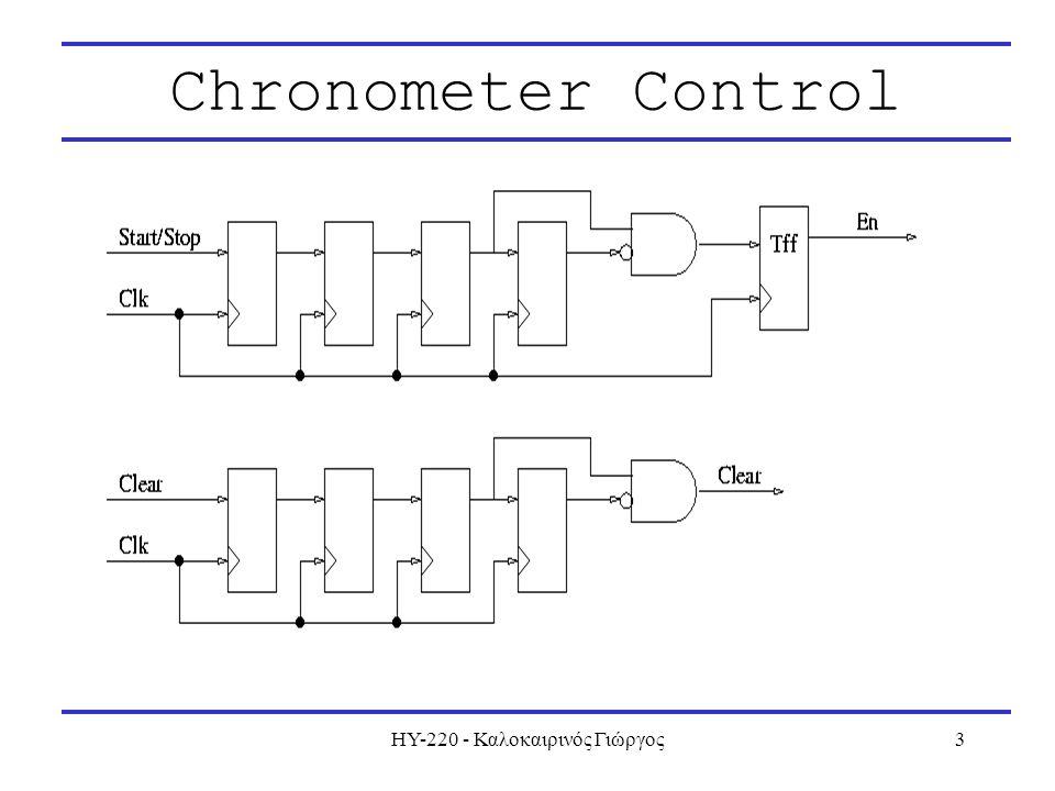 ΗΥ-220 - Καλοκαιρινός Γιώργος3 Chronometer Control