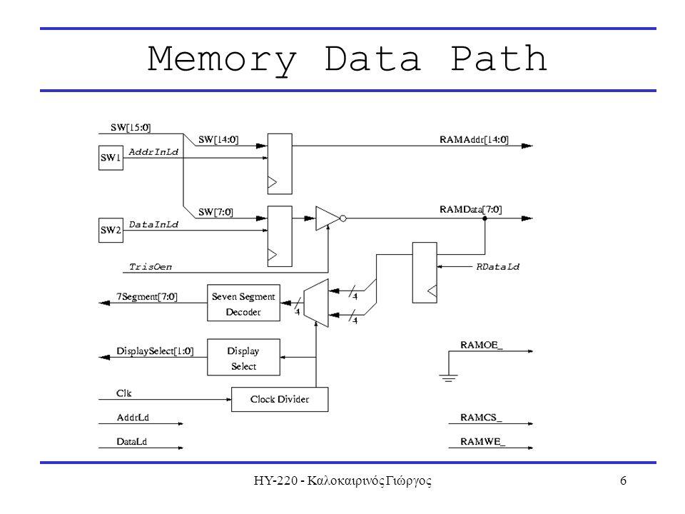 ΗΥ-220 - Καλοκαιρινός Γιώργος6 Memory Data Path