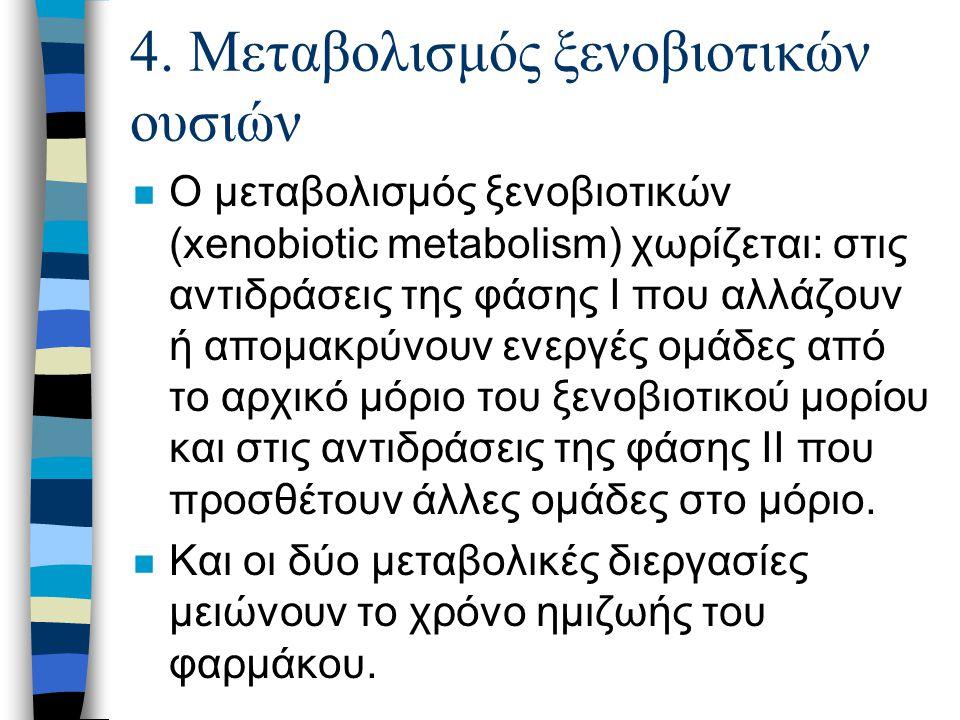 4. Μεταβολισμός ξενοβιοτικών ουσιών n Ο μεταβολισμός ξενοβιοτικών (xenobiotic metabolism) χωρίζεται: στις αντιδράσεις της φάσης Ι που αλλάζουν ή απομα