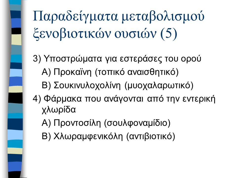 Παραδείγματα μεταβολισμού ξενοβιοτικών ουσιών (5) 3) Υποστρώματα για εστεράσες του ορού Α) Προκαϊνη (τοπικό αναισθητικό) Β) Σουκινυλοχολίνη (μυοχαλαρω