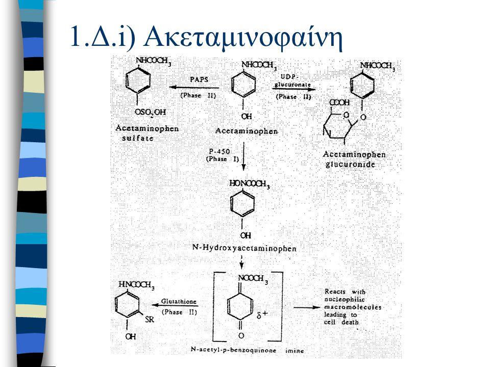 1.Δ.i) Ακεταμινοφαίνη