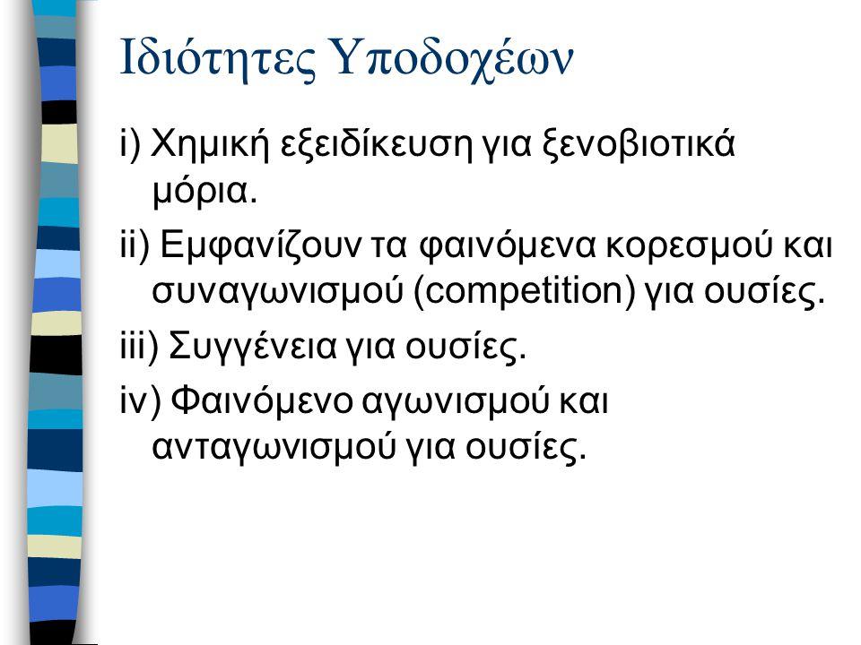 Ιδιότητες Υποδοχέων i) Χημική εξειδίκευση για ξενοβιοτικά μόρια. ii) Εμφανίζουν τα φαινόμενα κορεσμού και συναγωνισμού (competition) για ουσίες. iii)