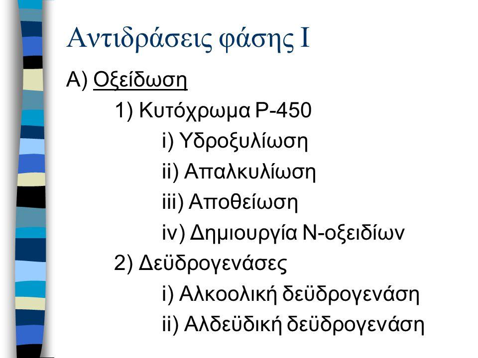 Αντιδράσεις φάσης Ι Α) Οξείδωση 1) Κυτόχρωμα P-450 i) Υδροξυλίωση ii) Απαλκυλίωση iii) Αποθείωση iv) Δημιουργία Ν-οξειδίων 2) Δεϋδρογενάσες i) Αλκοολι