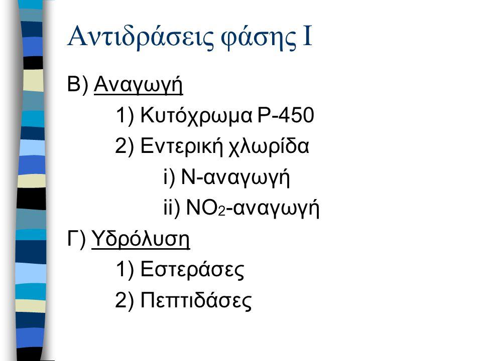Αντιδράσεις φάσης Ι Β) Αναγωγή 1) Κυτόχρωμα P-450 2) Εντερική χλωρίδα i) Ν-αναγωγή ii) ΝΟ 2 -αναγωγή Γ) Υδρόλυση 1) Εστεράσες 2) Πεπτιδάσες