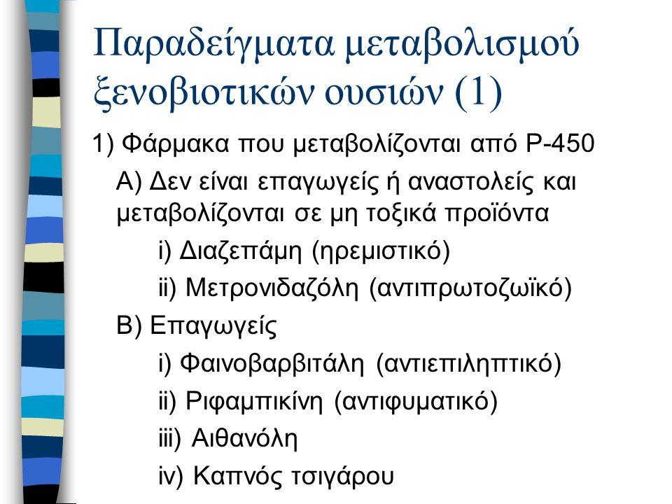 Παραδείγματα μεταβολισμού ξενοβιοτικών ουσιών (1) 1) Φάρμακα που μεταβολίζονται από P-450 Α) Δεν είναι επαγωγείς ή αναστολείς και μεταβολίζονται σε μη