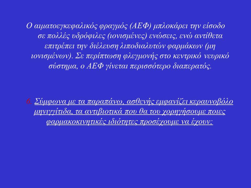 6. Σύμφωνα με τα παραπάνω, ασθενής εμφανίζει κεραυνοβόλο μηνιγγίτιδα, τα αντιβιοτικά που θα του χορηγήσουμε ποιες φαρμακοκινητικές ιδιότητες προσέχουμ