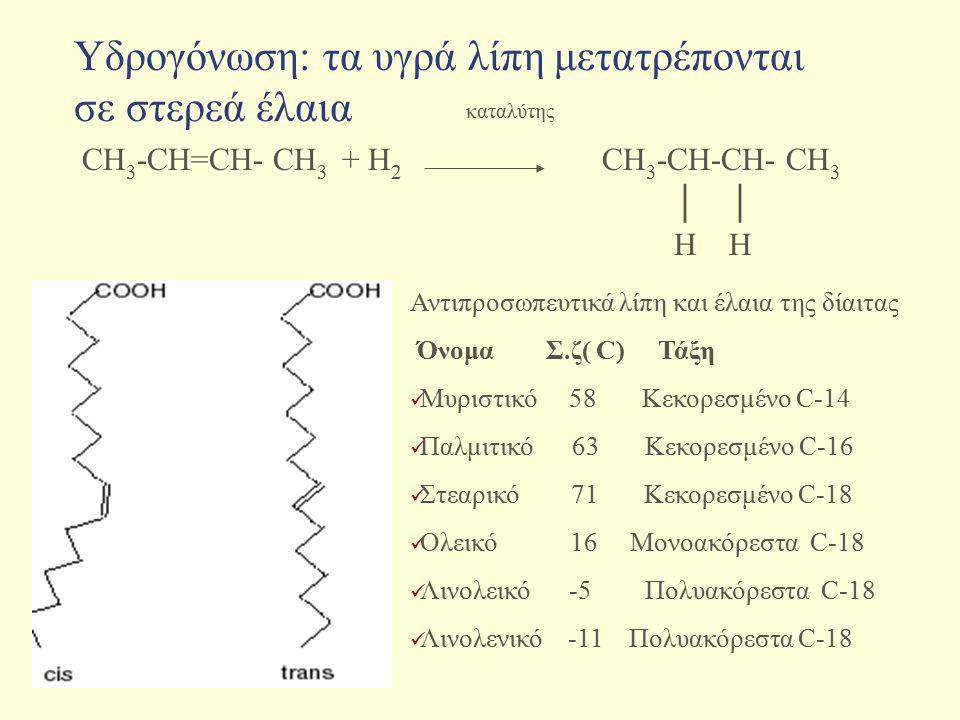 Υδρογόνωση: τα υγρά λίπη μετατρέπονται σε στερεά έλαια καταλύτης CH 3 -CH=CH- CH 3 + H 2 CH 3 -CH-CH- CH 3 │ Η Η Αντιπροσωπευτικά λίπη και έλαια της δ