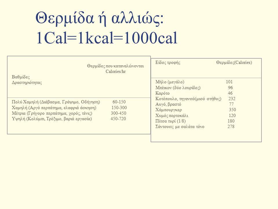 Θερμίδα ή αλλιώς: 1Cal=1kcal=1000cal Θερμίδες που καταναλώνονται Calories/hr Βαθμίδες Δραστηριότητας Πολύ Χαμηλή (Διάβασμα, Γράψιμο, Οδήγηση) 60-150 Χ