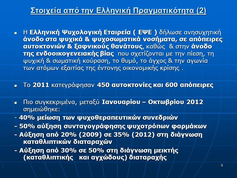 5 Στοιχεία από την Ελληνική Πραγματικότητα (2) Η Ελληνική Ψυχολογική Εταιρεία ( ΕΨΕ ) δήλωσε ανησυχητική άνοδο στα ψυχικά & ψυχοσωματικά νοσήματα, σε