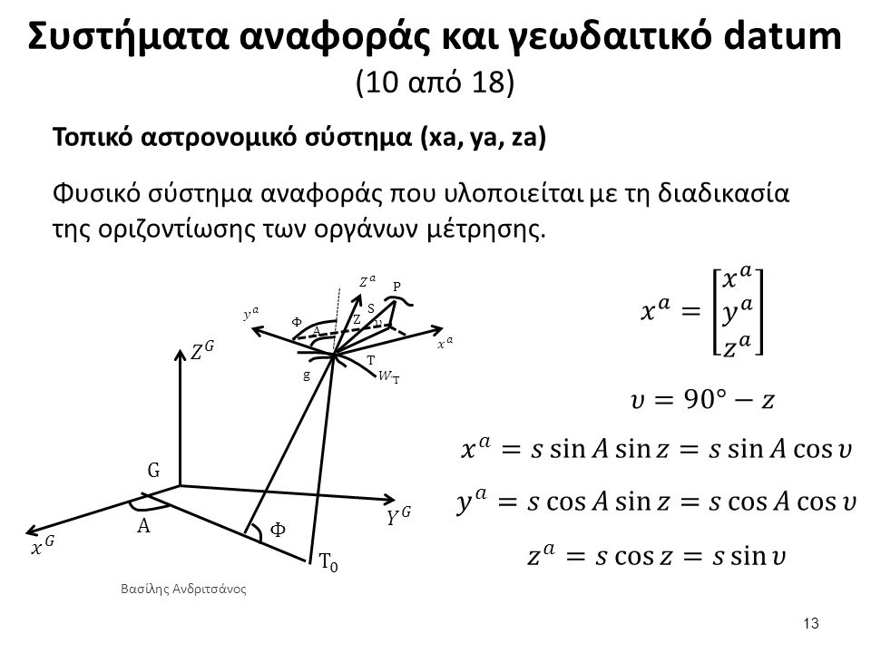 Συστήματα αναφοράς και γεωδαιτικό datum (10 από 18) Τοπικό αστρονομικό σύστημα (xa, ya, za) Φυσικό σύστημα αναφοράς που υλοποιείται με τη διαδικασία τ