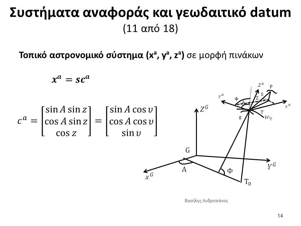 Συστήματα αναφοράς και γεωδαιτικό datum (11 από 18) Τοπικό αστρονομικό σύστημα (x a, y a, z a ) σε μορφή πινάκων A G Φ Φ A Τ Ζ S P g υ 14 Βασίλης Ανδρ