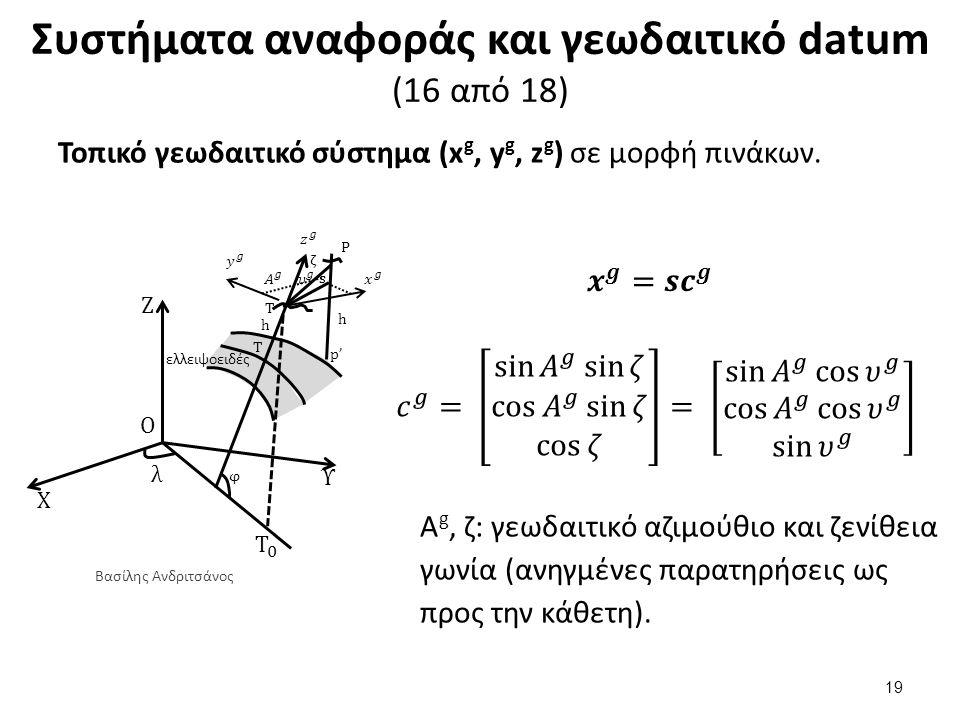 Συστήματα αναφοράς και γεωδαιτικό datum (16 από 18) Τοπικό γεωδαιτικό σύστημα (x g, y g, z g ) σε μορφή πινάκων. X Z λ Ο φ Τ h Τ p' P ζ h s ελλειψοειδ